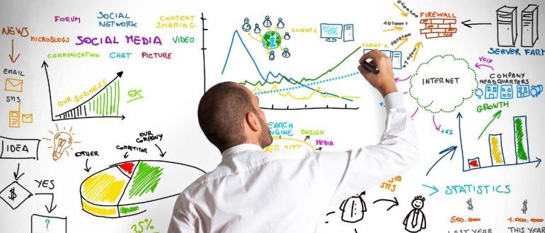 Кто такой интернет-маркетолог? И сколько он зарабатывает