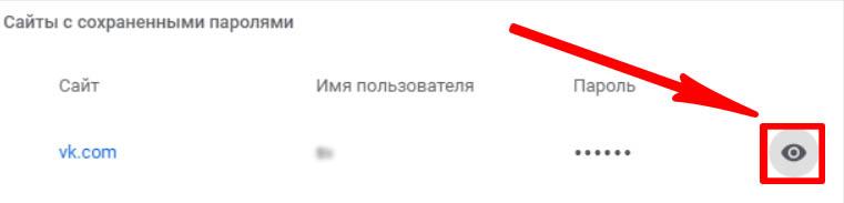 Как узнать свой пароль от страницы ВКонтакте эффективно и быстро