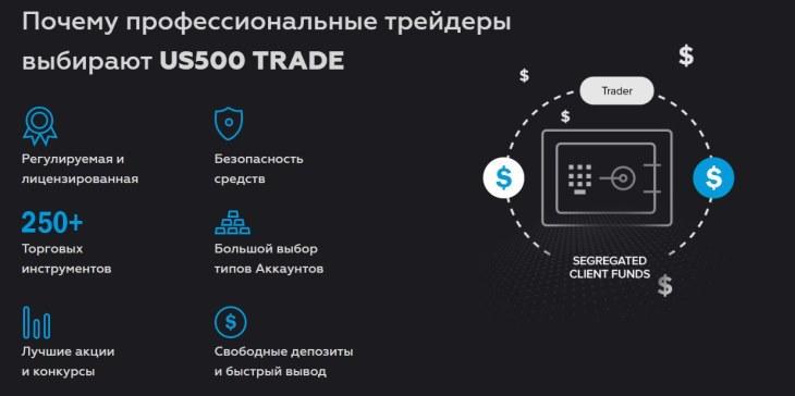 Международная брокерская компания US500 TRADE: надежность и безопасность инвестиций