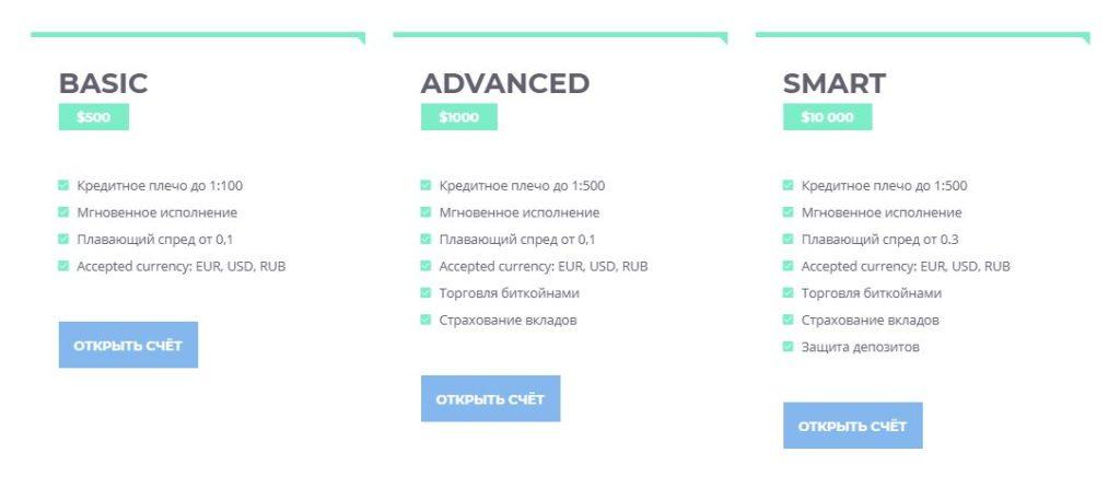 Брокер ZalaFX - отзывы и достоинства платформы